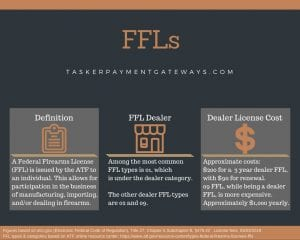 taskergatewaypayments FFL facts infographic