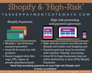 Shopify and High-Risk Merchants Infographic