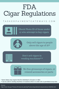 FDA Cigar Regulations a TaskerPaymentGateways Infographic