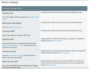 Screenshot of Google's best practice tips for mobile-first indexing changes