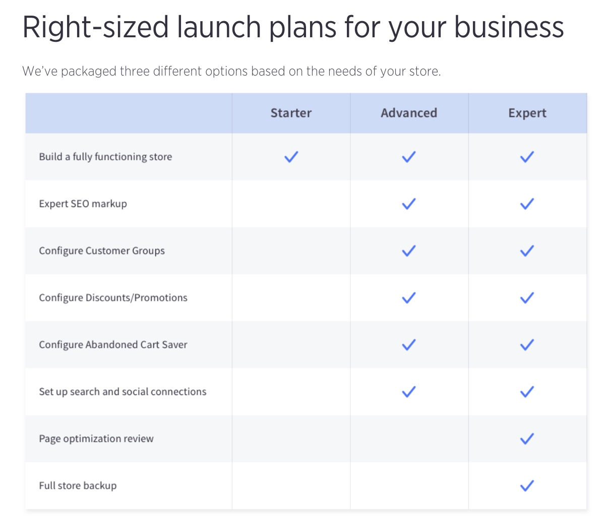 BigCommerce Launch Service Packages