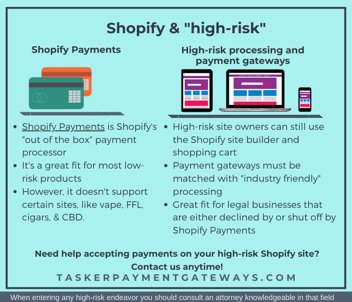 Shopify and high-risk credit card processing